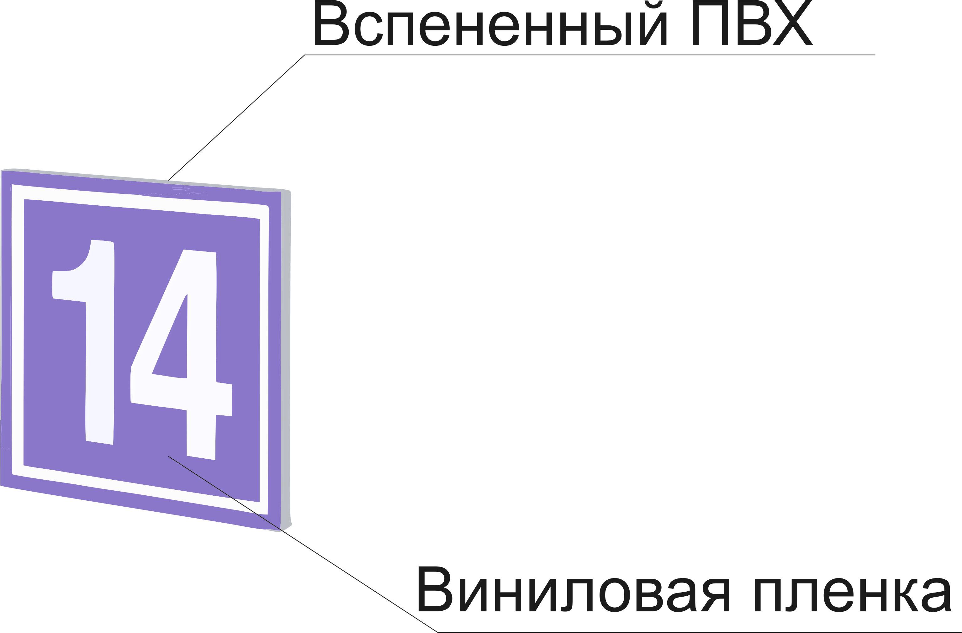 Изготовление домовых знаков в Бресте